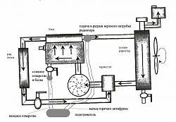 подогреватель двигателя-13.jpg