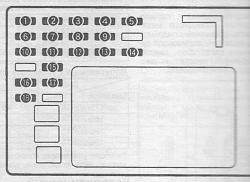 Не работают противотуманки-fielder_fuse3.jpg